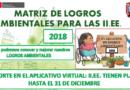 Tutorial para el ingreso al SIGIED – Reporte de Matriz de Logros Ambientales 2018
