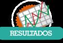 RESULTADOS DEL CONCURSO DE COMPRENSIÓN Y PRODUCCIÓN DE TEXTOS DE EDUCACIÓN PRIMARIA