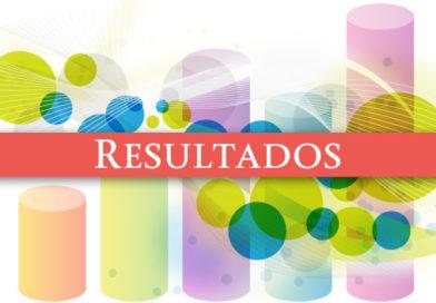 CUADRO DE MÉRITOS PRELIMINAR PARA ENCARGATURA DE PLAZAS DIRECTIVA 2020-UGEL SAN ANTONIO DE PUTINA